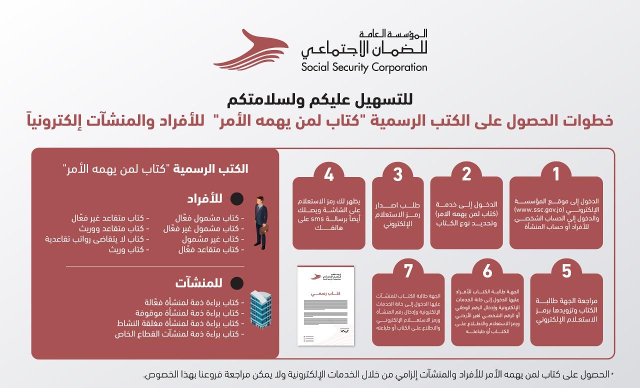 الضمان: خدمة الحصول على الكتب الرسمية للأفراد والمنشآت أصبحت متاحة الكترونياً