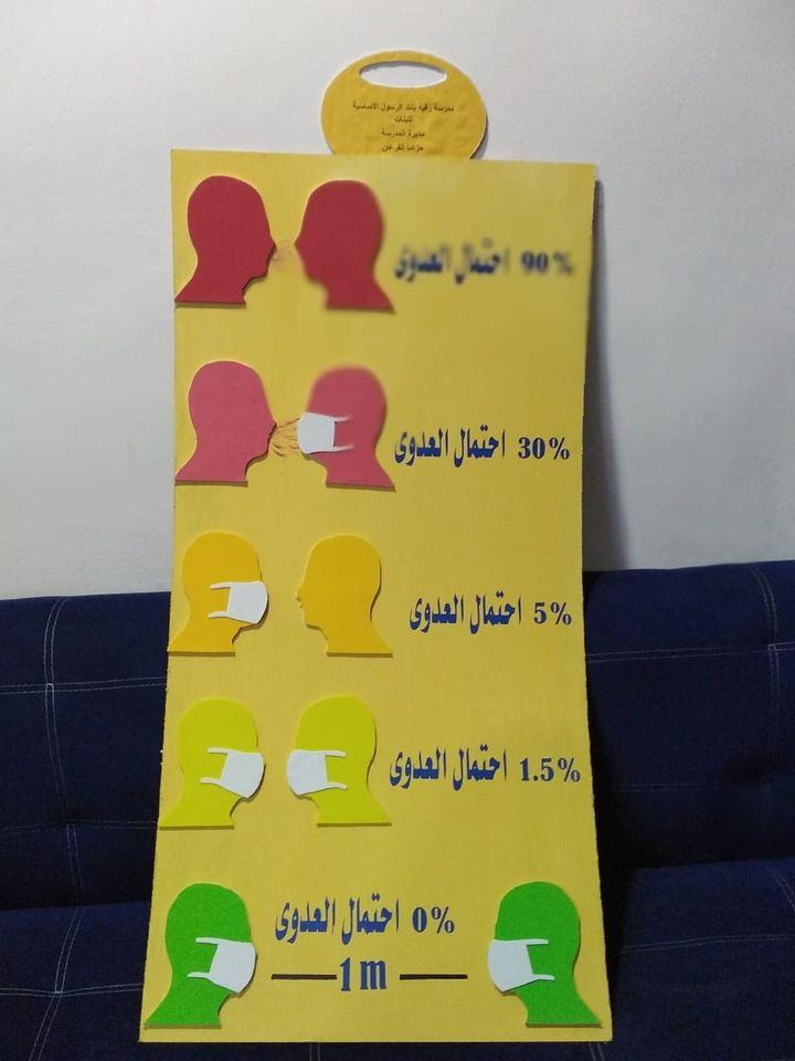 براءة اسماعيل كايد … تطور الكتاب التفاعلي للاطفال