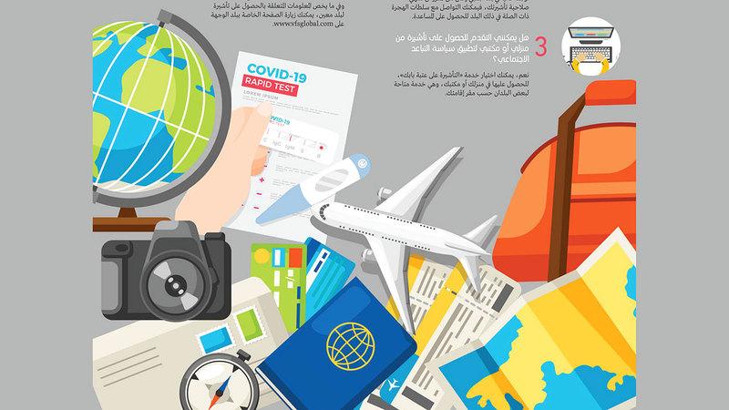 6 معلومات للحصول على تأشيرة بعد «كوفيد-19»