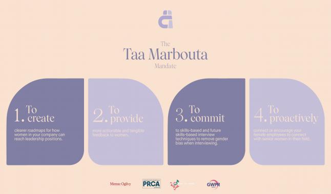 برنامج تمكين القيادات النسائية في مجال العلاقات العامة